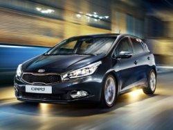 Несколько секретов успешной покупки автомобиля